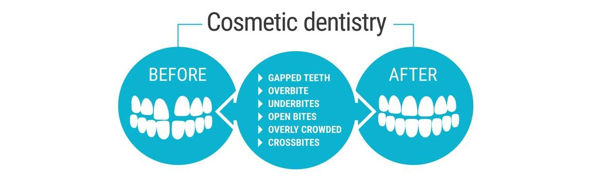 Cosmetic Dentistry Cosmetic Dentist